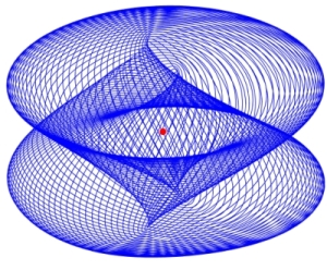 Periodic orbit of a classical electron in crossed electric and magnetic fields